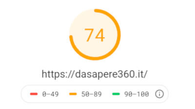 PageSpeed Insight Desktop